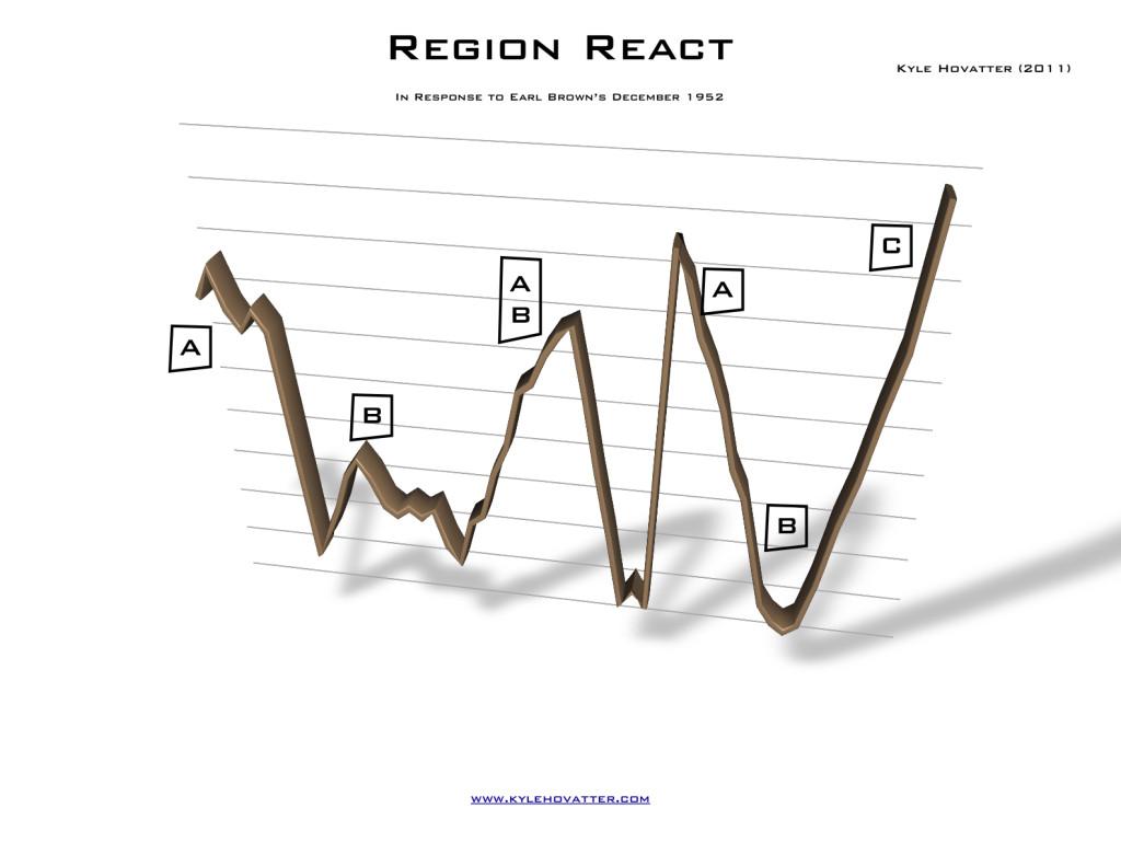 RegionReact-Hovatter